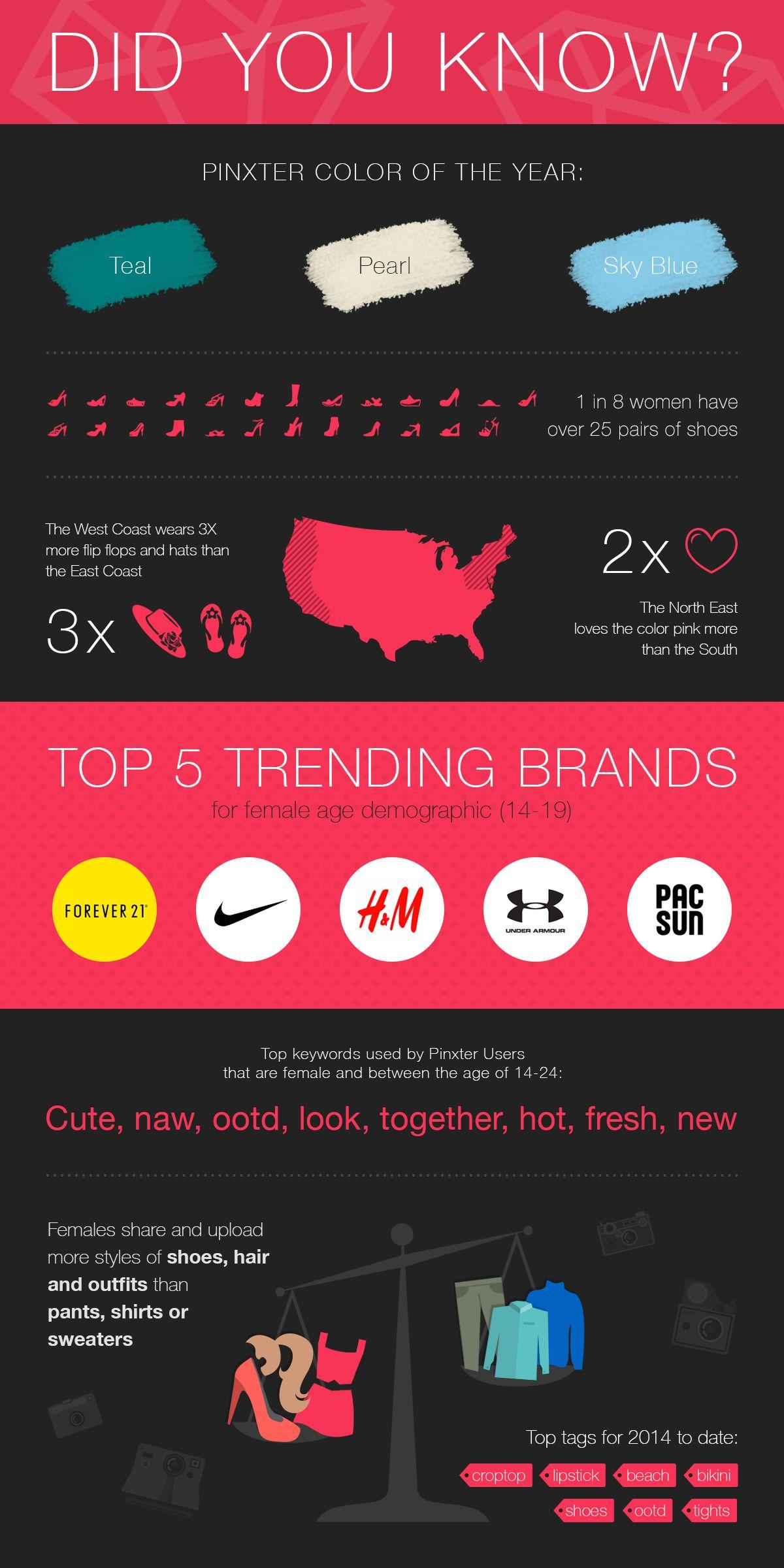 297576_infographic